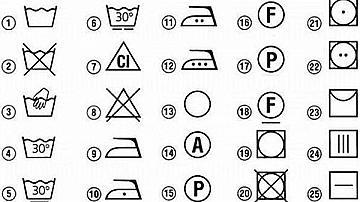 Ето какво означават символите от етикетите на дрехите